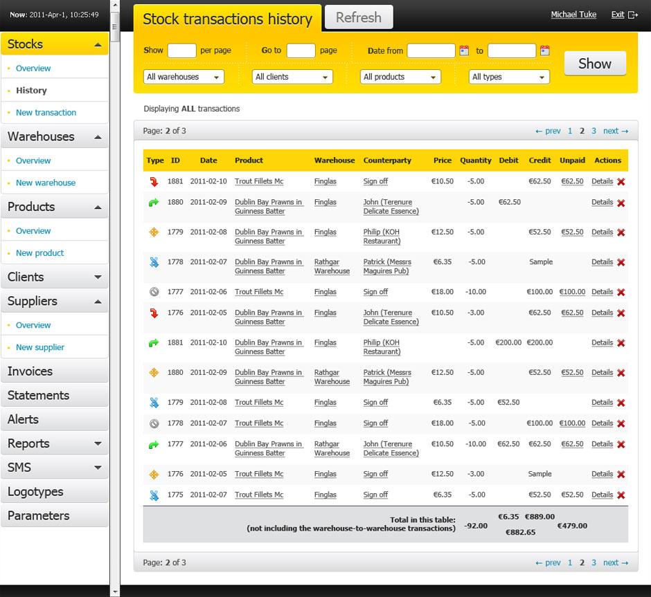 Дизайн интерфейса и его HTML верстка системы учета товаров CELTIC FISH ERP